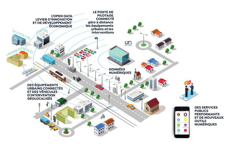 Le modèle économique d'OnDijon consiste à financer de nouveaux services numériques grâce aux économies générées. ©Suez