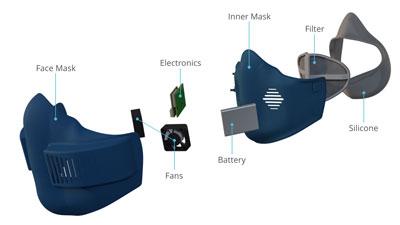 Ce-masque-embarque-notamment-une-batterie-et-un double-systeme-de-ventilation
