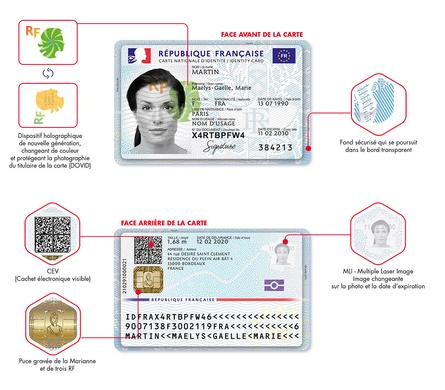 la-carte-d-identite-embarque-des-donnees-biometriques