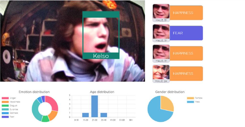 telechargeable-sur-le-portail-Azena-l-app-pour-cameras-video-emotion-analysis-decrypte-les-emotions-qui-s-affichent-sur-le-visage.